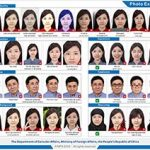 Requirements of the Photo for China Visa